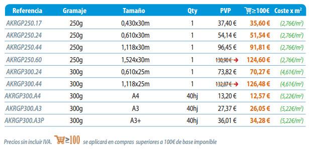Nuevo papel fotogr fico rc arkiphoto perla 250 300g for Papel de empapelar precios