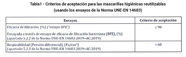 tabla1 - Mascarilla LOL 10